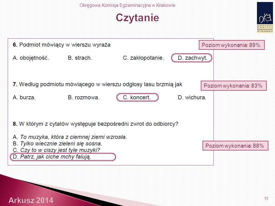 Okręgowa Komisja Egzaminacyjna w Krakowie 15 Poziom wykonania: 88% Poziom wykonania: 83% Poziom wykonania: 89%