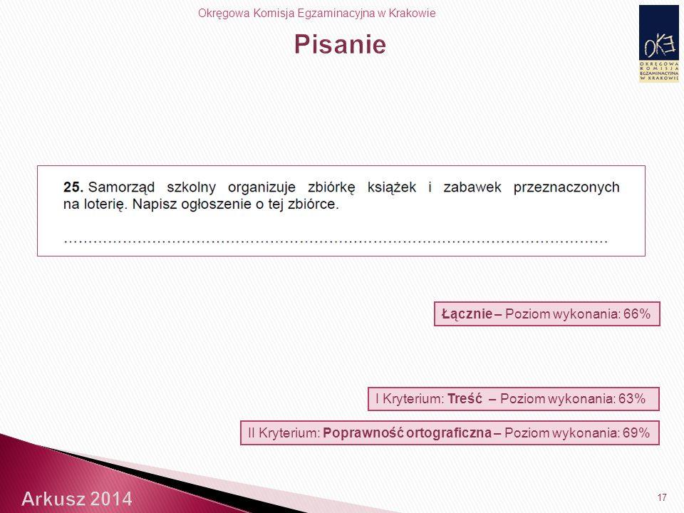 Okręgowa Komisja Egzaminacyjna w Krakowie 17 I Kryterium: Treść – Poziom wykonania: 63% II Kryterium: Poprawność ortograficzna – Poziom wykonania: 69% Łącznie – Poziom wykonania: 66%