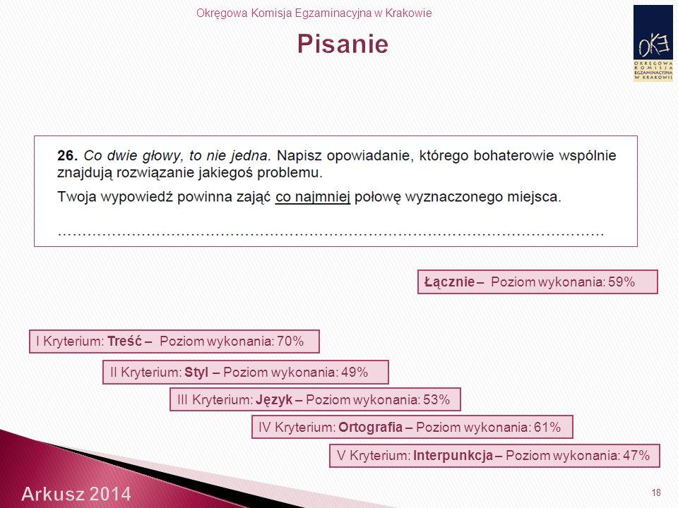 Okręgowa Komisja Egzaminacyjna w Krakowie 18 I Kryterium: Treść – Poziom wykonania: 70% II Kryterium: Styl – Poziom wykonania: 49% III Kryterium: Język – Poziom wykonania: 53% IV Kryterium: Ortografia – Poziom wykonania: 61% V Kryterium: Interpunkcja – Poziom wykonania: 47% Łącznie – Poziom wykonania: 59%