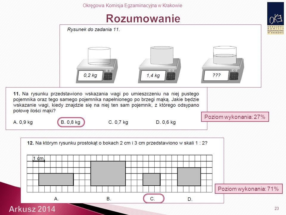 Okręgowa Komisja Egzaminacyjna w Krakowie Poziom wykonania: 27% 23 Poziom wykonania: 71%