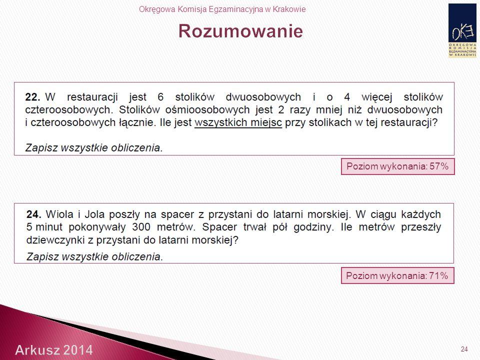 Okręgowa Komisja Egzaminacyjna w Krakowie 24 Poziom wykonania: 71% Poziom wykonania: 57%