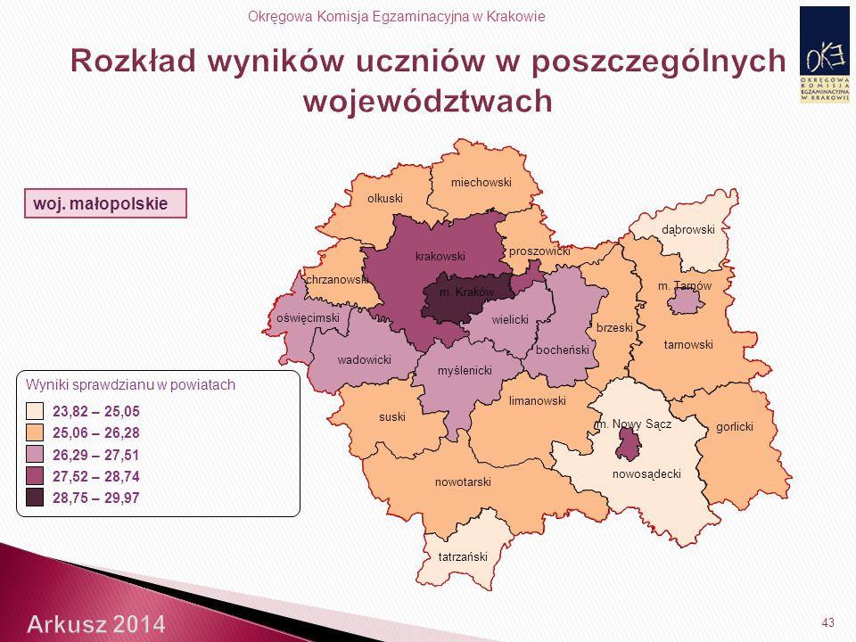 Okręgowa Komisja Egzaminacyjna w Krakowie 43 woj.