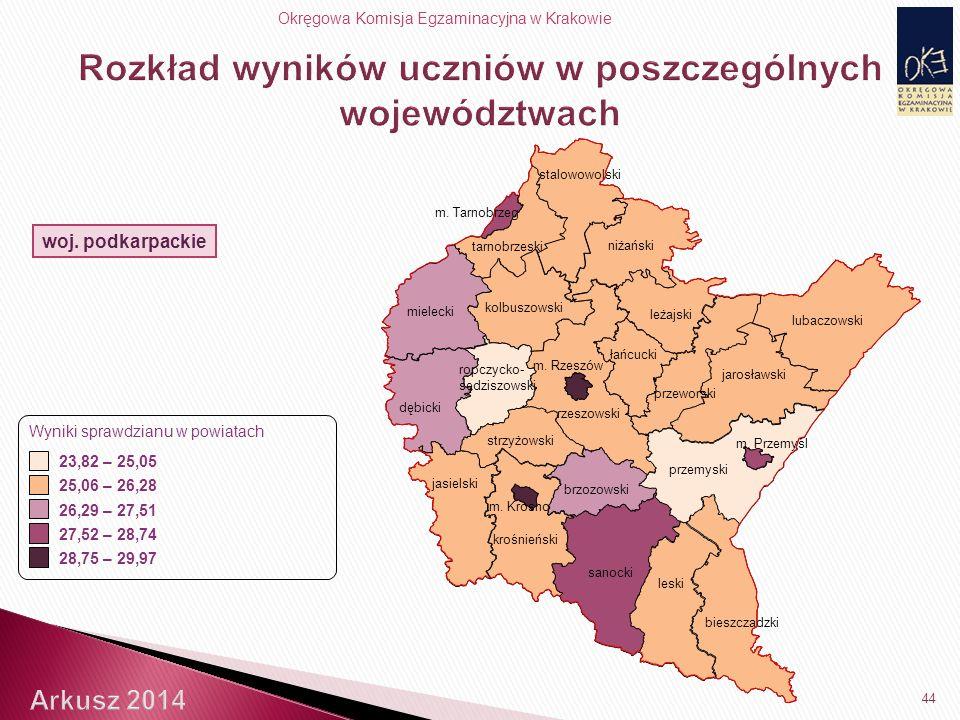 Okręgowa Komisja Egzaminacyjna w Krakowie 44 woj.