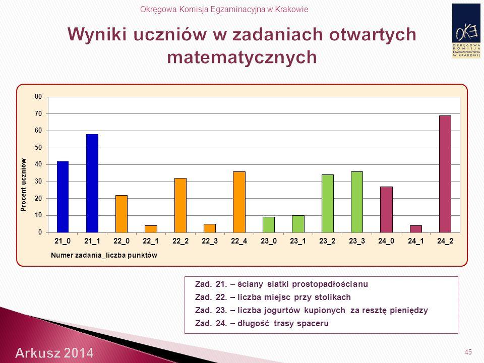 Okręgowa Komisja Egzaminacyjna w Krakowie 45 Zad. 21.