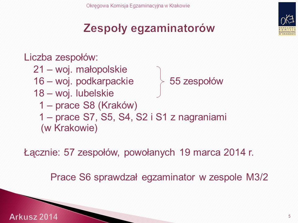 Okręgowa Komisja Egzaminacyjna w Krakowie Liczba zespołów: 21 – woj.