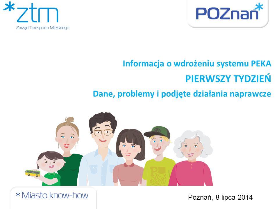 Zdiagnozowane problemy w pierwszym tygodniu funkcjonowania systemu – działania naprawcze LPproblemprzyczynaskutekpodjęte działaniaco zostało do zrobienia 6 brak możliwości transferu zakupu dokonanego przez Internet błędy w oprogramowaniu systemu po stronie BULL Polska zwiększenie kolejki do POK ZTM oraz liczby reklamacji umożliwiono wykonywanie trasferu biletów od 5 lipca monitorowanie funkcjonalności 7 wadliwe oprogramowanie biletomatów stacjonarnych błąd w oprogramowniu nowej taryfy po stronie ELGEBE- TRAPEZE zwiększenie kolejki do POK ZTM usunięcie wady w oprogramowaniu i osiagniecie porawności działaniaw dniu 2 lipca monitorowanie funkcjonalności 8Promocja 12+1 wynik zakończenia promocji związany z wzmorzonym ruchem w POK wizyty klientów w POK i wydłużenie czasu obsługi oraz kolejek planujemy zakończenie wzmożonego ruchu do 15 lipca monitorowanie czasu obsługi 9 nieczynny w pełnym wymiarze czasu Punkt Obsługi Klientów na Junikowie brak zasobów ludzkich do sprzedazy i obsługi klientów na skutek absencji chorobowej nieczynne stanowisko obsługowe na jednej zmianie szkolenia sprzedażowe kolejnych pracowników z wnętrza organizacji i uruchomienie stanowiska w dniu 7 lipca prowadzenia dalszych naborów i szkolenie pracowników do prowadzenia sprzedaży i obslugi klientów 10 sporadyczne podwójnie liczenie przystanków w węzłach przesiadkowych błędy w oprogramowaniu systemu po stronie BULL Polska zwiększenie kolejki do BOK ZTM na skutek reklamacji prace programistyczne i wprowadzanie poprawek przez dostawcę systemu BULL Polska implementacja poprawek i monitorowanie funkcjonalności 11 system nie pokazuje danych dot.