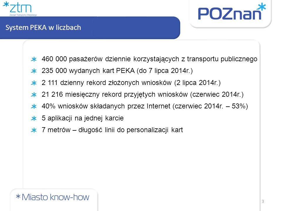 3 System PEKA w liczbach 460 000 pasażerów dziennie korzystających z transportu publicznego 235 000 wydanych kart PEKA (do 7 lipca 2014r.) 2 111 dzienny rekord złożonych wniosków (2 lipca 2014r.) 21 216 miesięczny rekord przyjętych wniosków (czerwiec 2014r.) 40% wniosków składanych przez Internet (czerwiec 2014r.