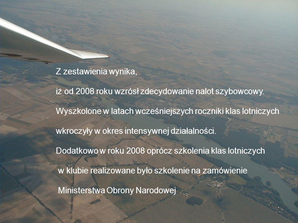 Sekcja Szybowcowa Z zestawienia wynika, iż od 2008 roku wzrósł zdecydowanie nalot szybowcowy.