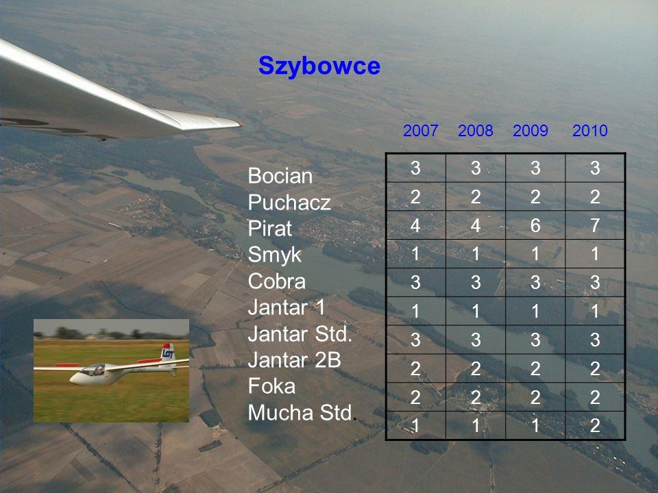 Sekcja Szybowcowa Szybowce 3333 2222 4467 1111 3333 1111 3333 2222 2222 1112 2007 2008 2009 2010 Bocian Puchacz Pirat Smyk Cobra Jantar 1 Jantar Std.