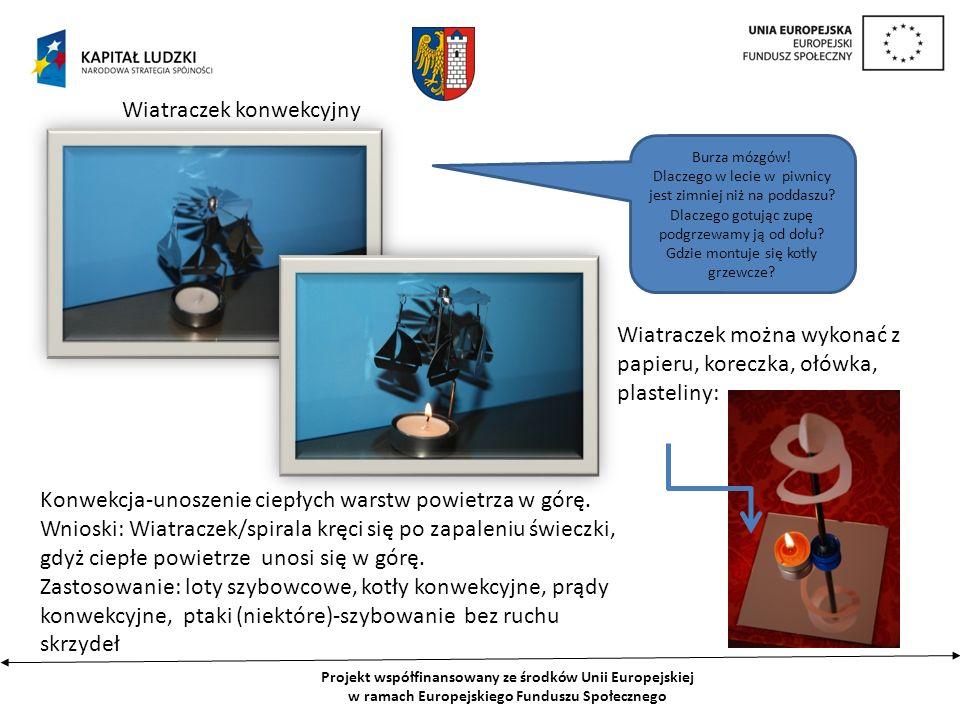 Projekt współfinansowany ze środków Unii Europejskiej w ramach Europejskiego Funduszu Społecznego Wiatraczek konwekcyjny Konwekcja-unoszenie ciepłych