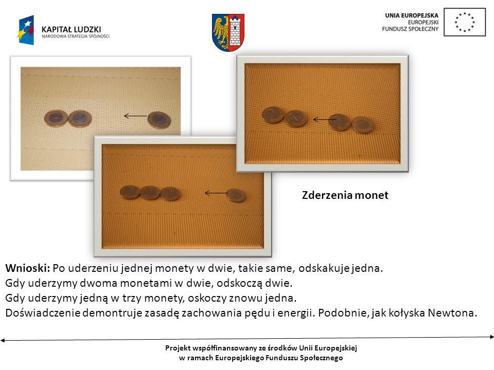 Projekt współfinansowany ze środków Unii Europejskiej w ramach Europejskiego Funduszu Społecznego Zderzenia monet Wnioski: Po uderzeniu jednej monety w dwie, takie same, odskakuje jedna.