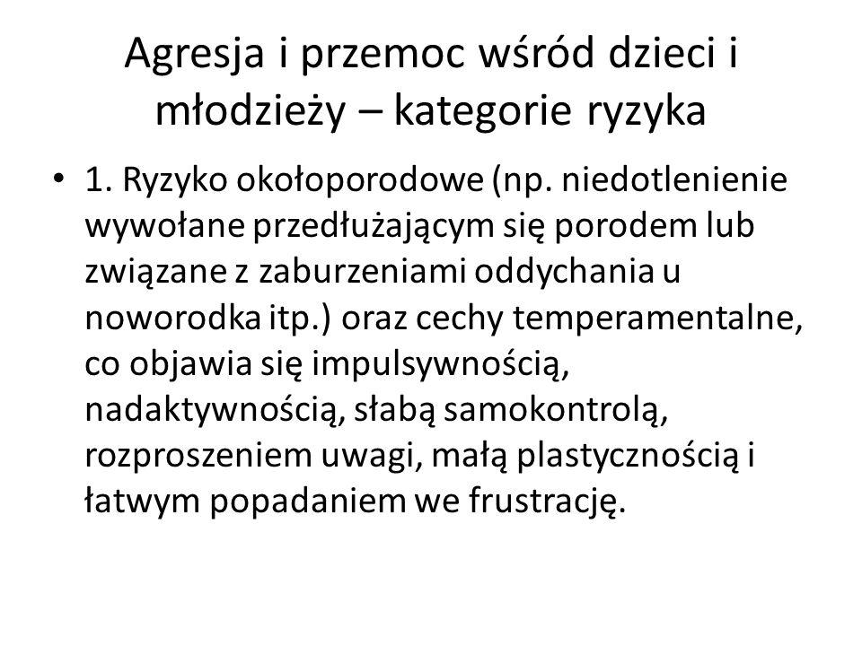 Agresja i przemoc wśród dzieci i młodzieży – kategorie ryzyka 1.