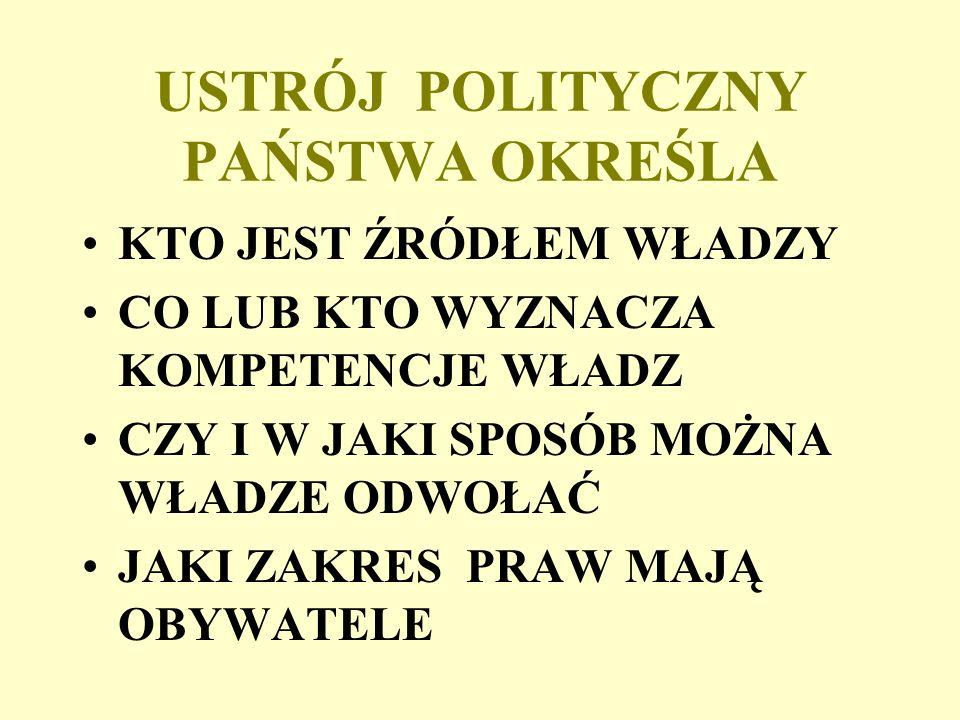 PODSTAWOWE USTROJE POLITYCZNE DEMOKRACJA AUTORYTARYZM TOTALITARYZM