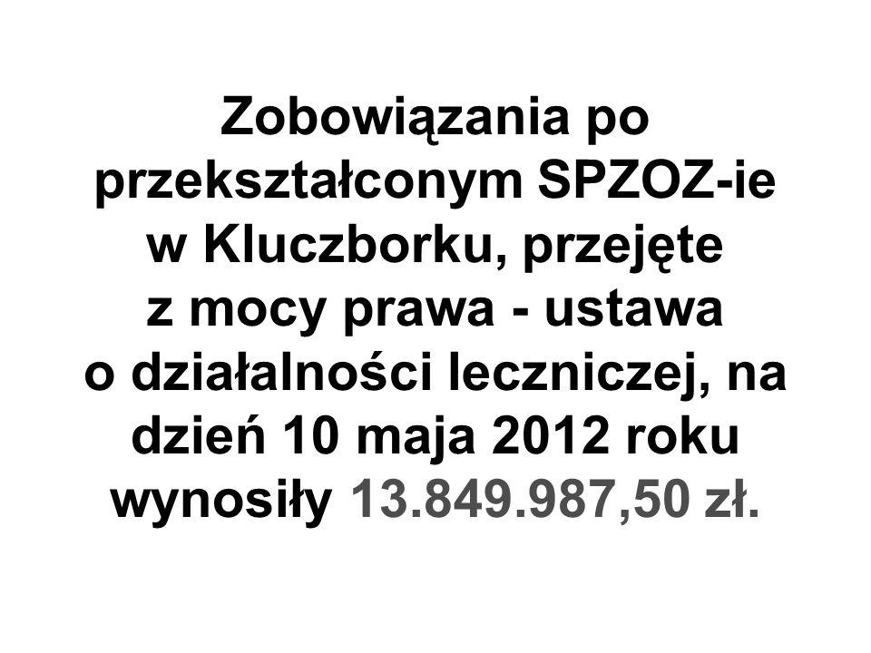 Zobowiązania po przekształconym SPZOZ-ie w Kluczborku, przejęte z mocy prawa - ustawa o działalności leczniczej, na dzień 10 maja 2012 roku wynosiły 13.849.987,50 zł.