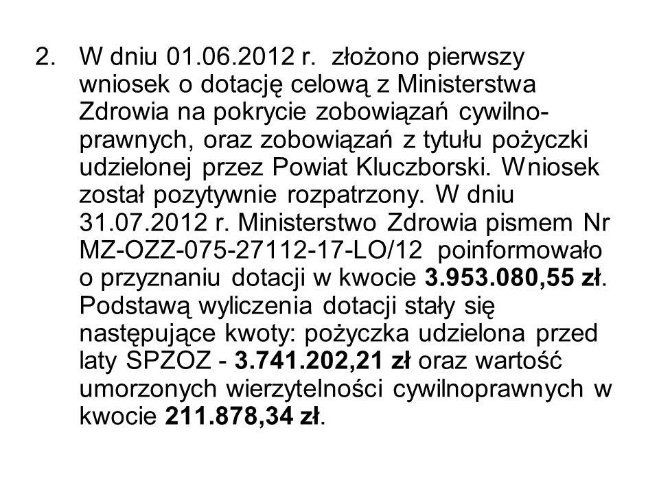 2.W dniu 01.06.2012 r. złożono pierwszy wniosek o dotację celową z Ministerstwa Zdrowia na pokrycie zobowiązań cywilno- prawnych, oraz zobowiązań z ty