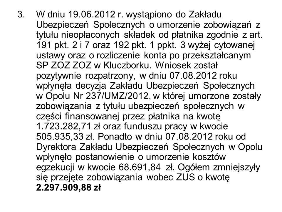 3.W dniu 19.06.2012 r. wystąpiono do Zakładu Ubezpieczeń Społecznych o umorzenie zobowiązań z tytułu nieopłaconych składek od płatnika zgodnie z art.