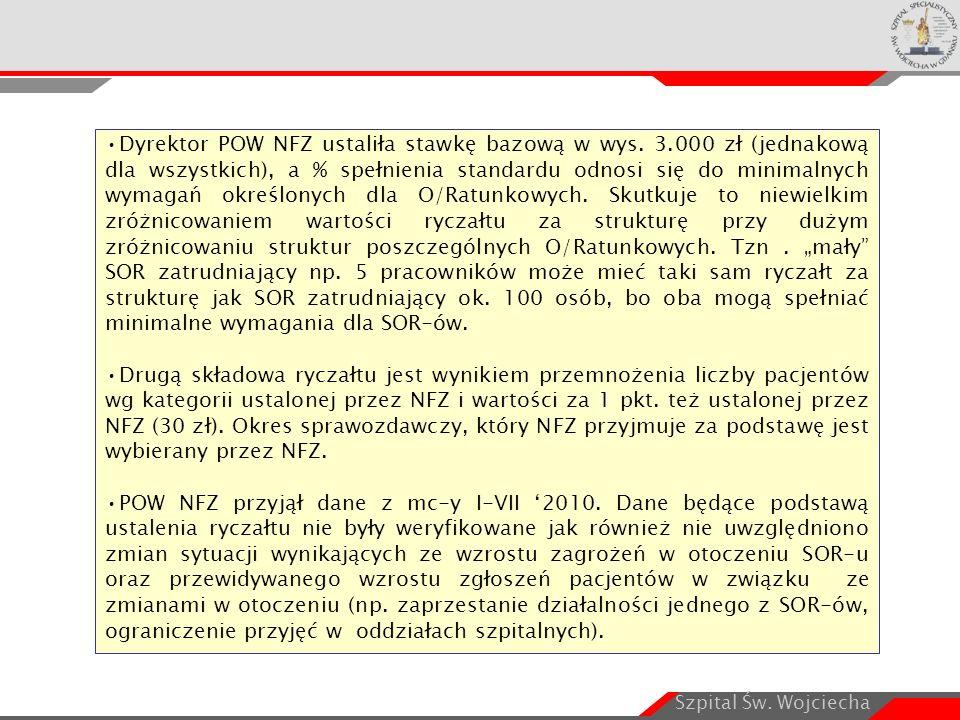 Szpital Św. Wojciecha Dyrektor POW NFZ ustaliła stawkę bazową w wys. 3.000 zł (jednakową dla wszystkich), a % spełnienia standardu odnosi się do minim