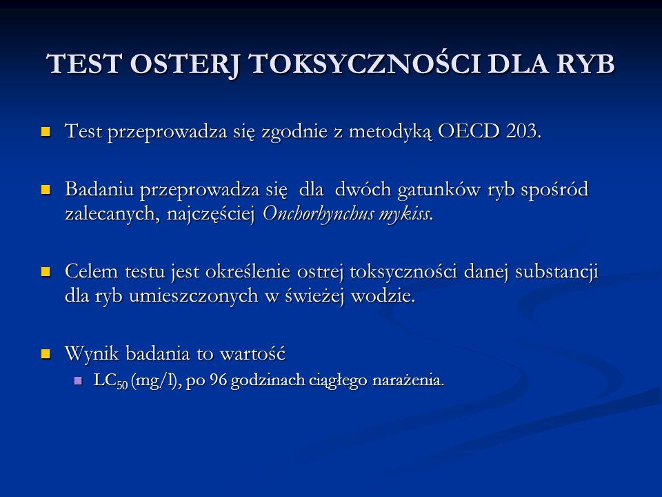 TEST OSTERJ TOKSYCZNOŚCI DLA RYB Test przeprowadza się zgodnie z metodyką OECD 203.