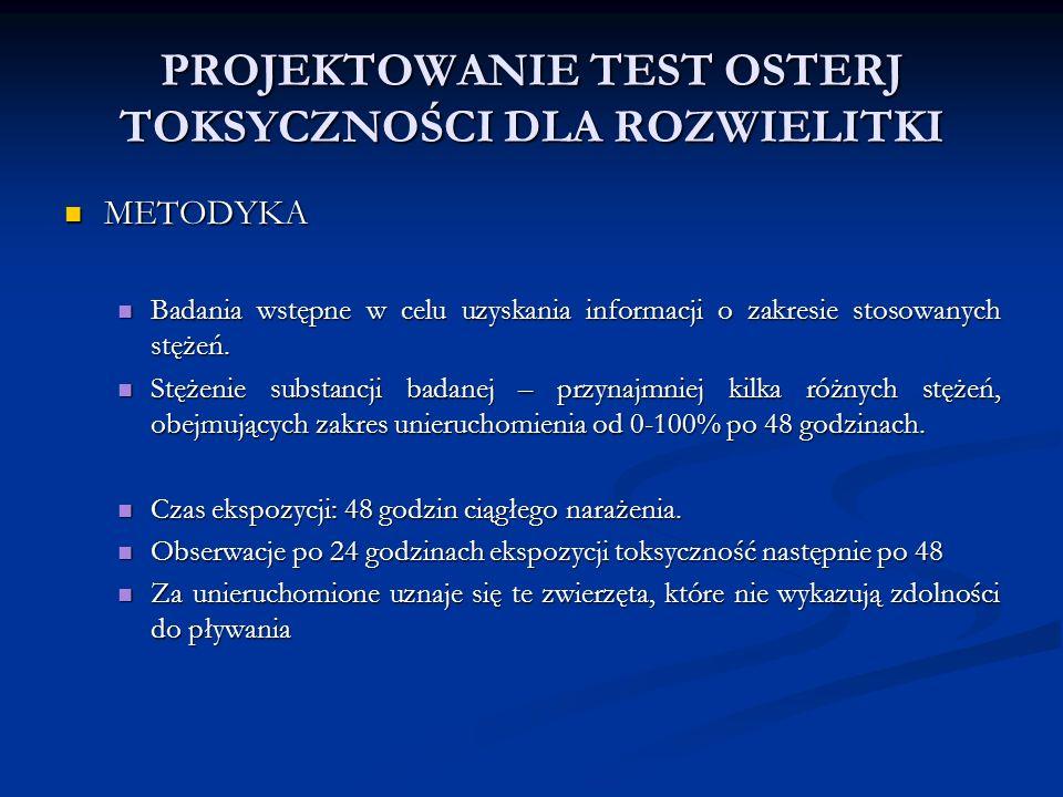 PROJEKTOWANIE TEST OSTERJ TOKSYCZNOŚCI DLA ROZWIELITKI METODYKA METODYKA Badania wstępne w celu uzyskania informacji o zakresie stosowanych stężeń.
