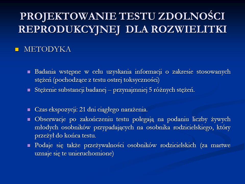 PROJEKTOWANIE TESTU ZDOLNOŚCI REPRODUKCYJNEJ DLA ROZWIELITKI METODYKA METODYKA Badania wstępne w celu uzyskania informacji o zakresie stosowanych stężeń (pochodzące z testu ostrej toksyczności) Badania wstępne w celu uzyskania informacji o zakresie stosowanych stężeń (pochodzące z testu ostrej toksyczności) Stężenie substancji badanej – przynajmniej 5 różnych stężeń.