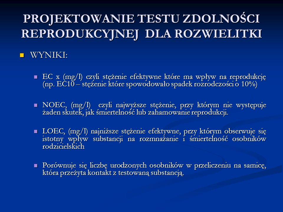 PROJEKTOWANIE TESTU ZDOLNOŚCI REPRODUKCYJNEJ DLA ROZWIELITKI WYNIKI: WYNIKI: EC x (mg/l) czyli stężenie efektywne które ma wpływ na reprodukcję (np.