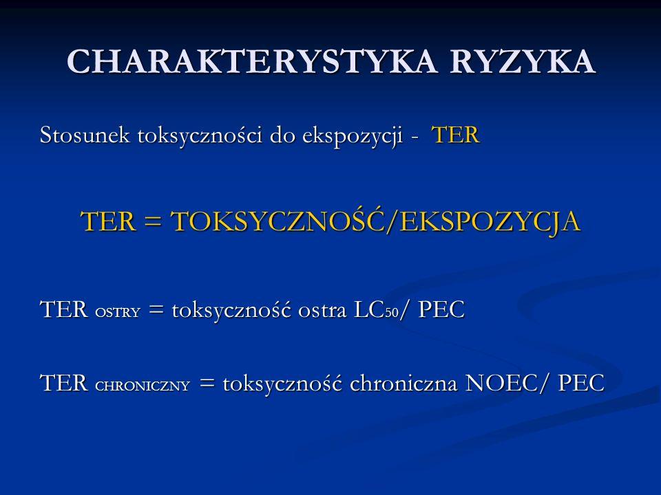 CHARAKTERYSTYKA RYZYKA Stosunek toksyczności do ekspozycji - TER TER = TOKSYCZNOŚĆ/EKSPOZYCJA TER OSTRY = toksyczność ostra LC 50 / PEC TER CHRONICZNY = toksyczność chroniczna NOEC/ PEC