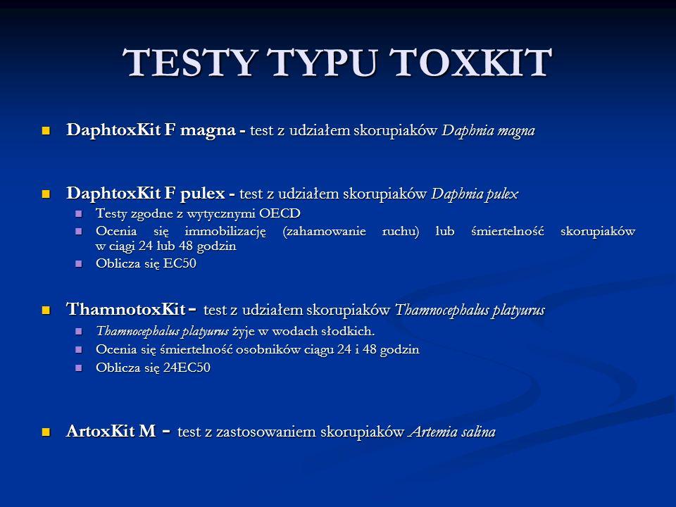 TESTY TYPU TOXKIT DaphtoxKit F magna - test z udziałem skorupiaków Daphnia magna DaphtoxKit F magna - test z udziałem skorupiaków Daphnia magna DaphtoxKit F pulex - test z udziałem skorupiaków Daphnia pulex DaphtoxKit F pulex - test z udziałem skorupiaków Daphnia pulex Testy zgodne z wytycznymi OECD Testy zgodne z wytycznymi OECD Ocenia się immobilizację (zahamowanie ruchu) lub śmiertelność skorupiaków w ciągi 24 lub 48 godzin Ocenia się immobilizację (zahamowanie ruchu) lub śmiertelność skorupiaków w ciągi 24 lub 48 godzin Oblicza się EC50 Oblicza się EC50 ThamnotoxKit - test z udziałem skorupiaków Thamnocephalus platyurus ThamnotoxKit - test z udziałem skorupiaków Thamnocephalus platyurus Thamnocephalus platyurus żyje w wodach słodkich.