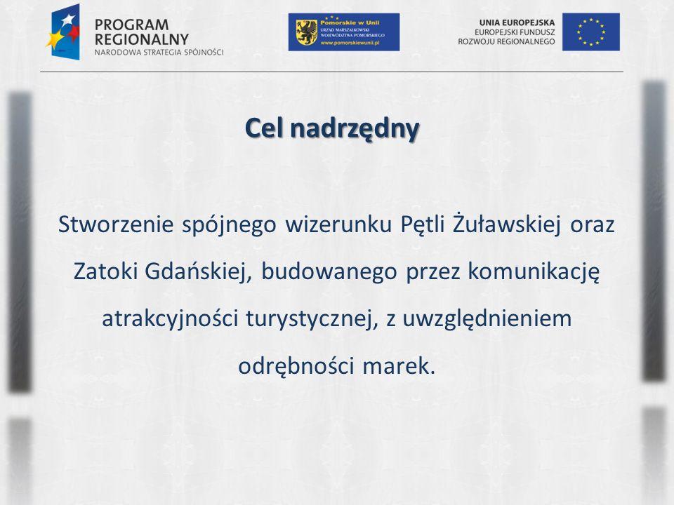 Cel nadrzędny Stworzenie spójnego wizerunku Pętli Żuławskiej oraz Zatoki Gdańskiej, budowanego przez komunikację atrakcyjności turystycznej, z uwzględnieniem odrębności marek.