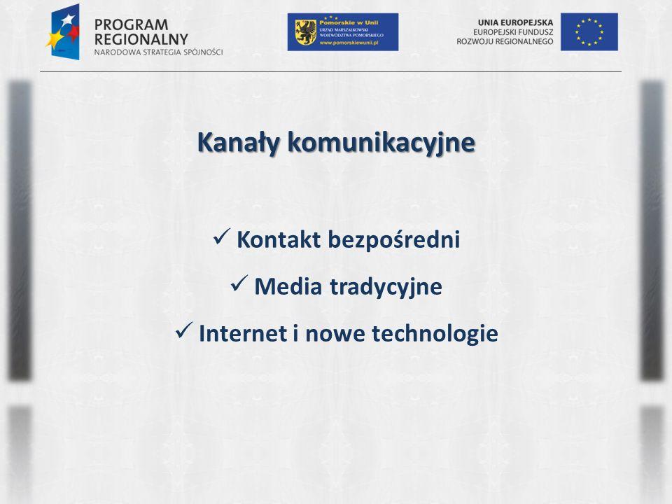Kontakt bezpośredni Media tradycyjne Internet i nowe technologie Kanały komunikacyjne