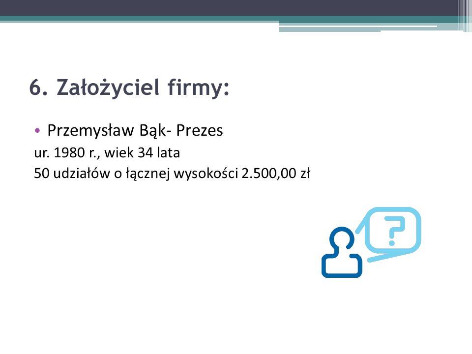 6. Założyciel firmy: Przemysław Bąk- Prezes ur. 1980 r., wiek 34 lata 50 udziałów o łącznej wysokości 2.500,00 zł