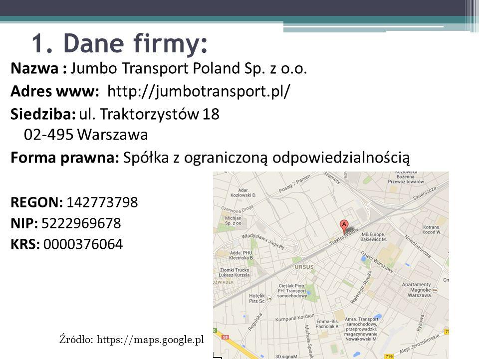 1. Dane firmy: Nazwa : Jumbo Transport Poland Sp. z o.o. Adres www: http://jumbotransport.pl/ Siedziba: ul. Traktorzystów 18 02-495 Warszawa Forma pra