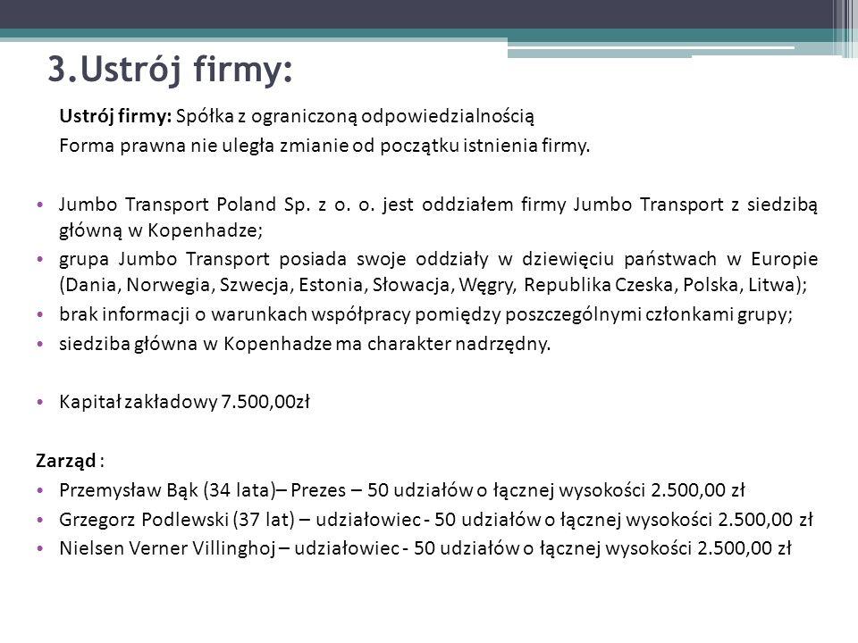 4.Konkurencja: istnieje wiele firm oferujących usługi transportowe w kraju i poza granicami państwa - duża konkurencja na rynku; Jumbo Transport Poland Sp.