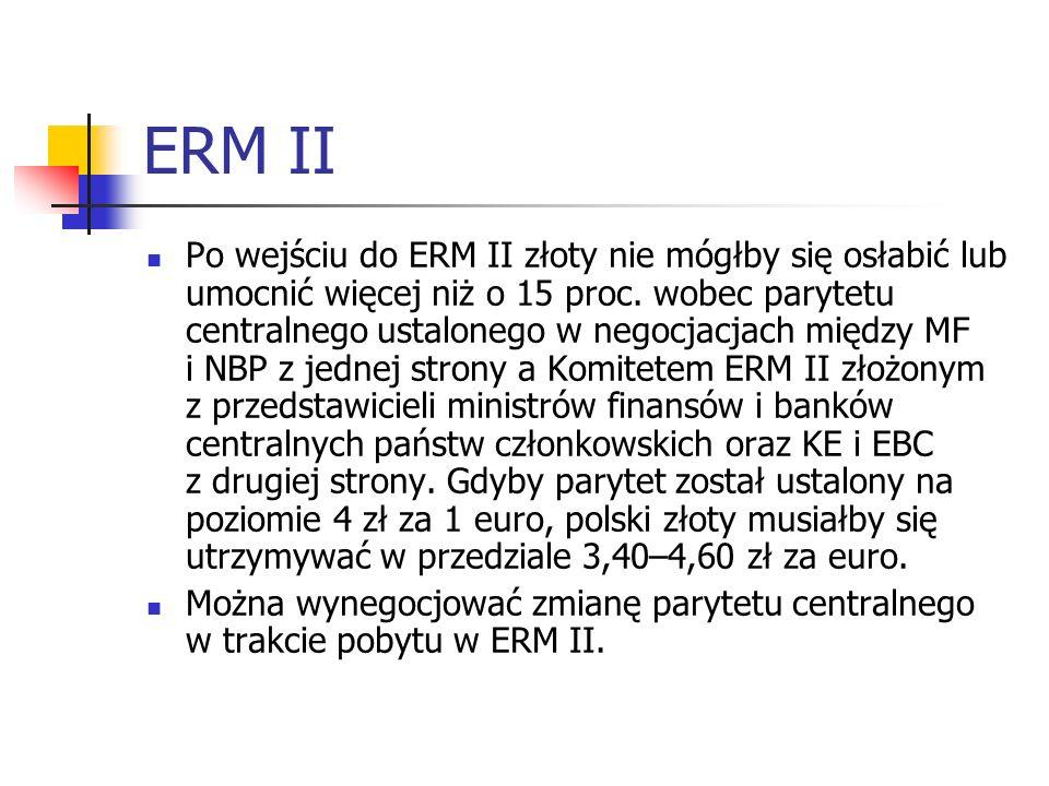 ERM II Po wejściu do ERM II złoty nie mógłby się osłabić lub umocnić więcej niż o 15 proc.