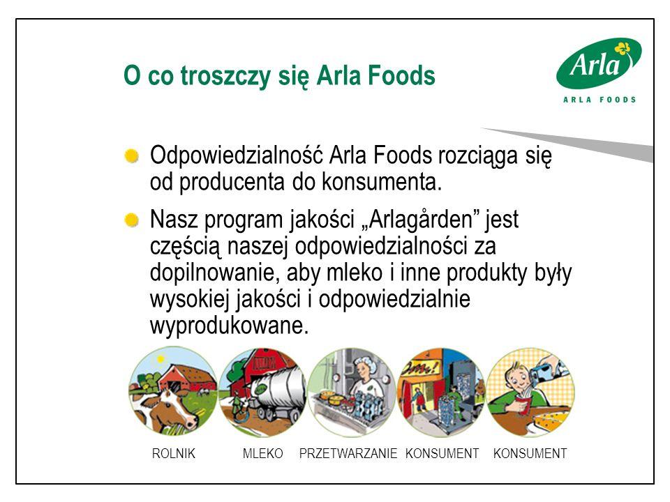 O co troszczy się Arla Foods Odpowiedzialność Arla Foods rozciąga się od producenta do konsumenta.
