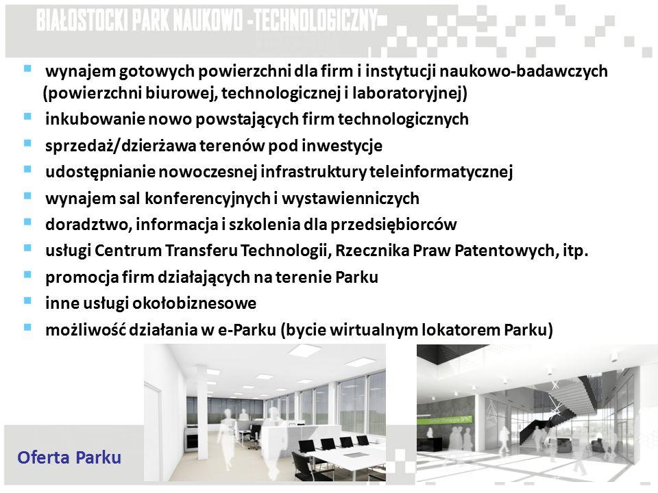 Oferta Parku  wynajem gotowych powierzchni dla firm i instytucji naukowo-badawczych (powierzchni biurowej, technologicznej i laboratoryjnej)  inkubowanie nowo powstających firm technologicznych  sprzedaż/dzierżawa terenów pod inwestycje  udostępnianie nowoczesnej infrastruktury teleinformatycznej  wynajem sal konferencyjnych i wystawienniczych  doradztwo, informacja i szkolenia dla przedsiębiorców  usługi Centrum Transferu Technologii, Rzecznika Praw Patentowych, itp.