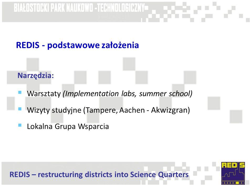 REDIS – restructuring districts into Science Quarters REDIS - podstawowe założenia Narzędzia:  Warsztaty (Implementation labs, summer school)  Wizyty studyjne (Tampere, Aachen - Akwizgran )  Lokalna Grupa Wsparcia