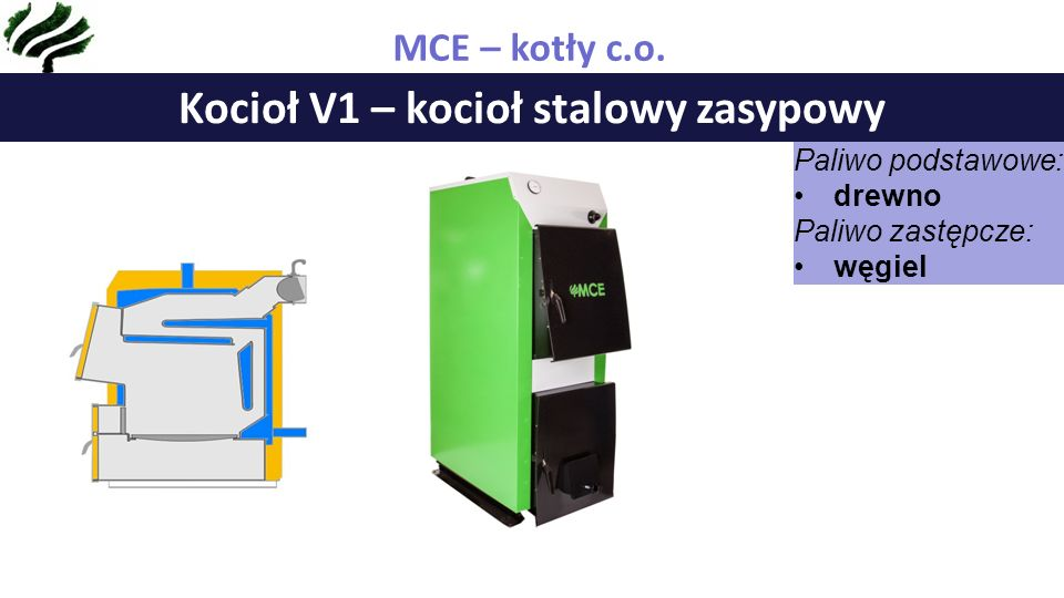 ZAKRES DZIAŁALNOŚCI FIRMY MCE Kocioł V1 – kocioł stalowy zasypowy Paliwo podstawowe: drewno Paliwo zastępcze: węgiel MCE – kotły c.o.