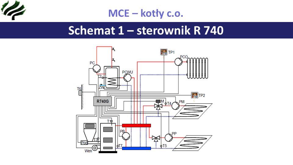 ZAKRES DZIAŁALNOŚCI FIRMY MCE Schemat 2 – sterownik R 750 G1 Schemat 1 – sterownik R 740