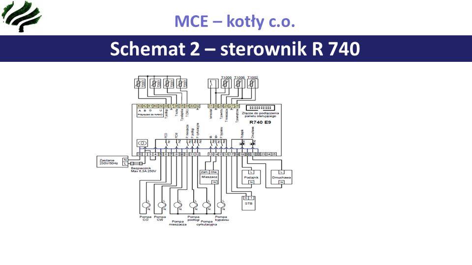 MCE – kotły c.o. ZAKRES DZIAŁALNOŚCI FIRMY MCE Schemat 2 – sterownik R 740