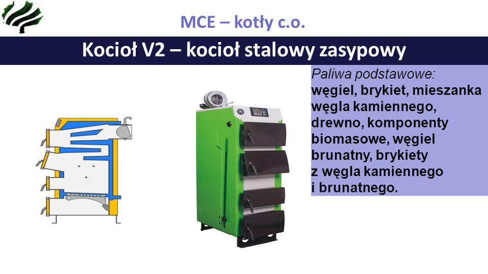 Termostaty pokojowe - Nano MCE – kotły c.o.