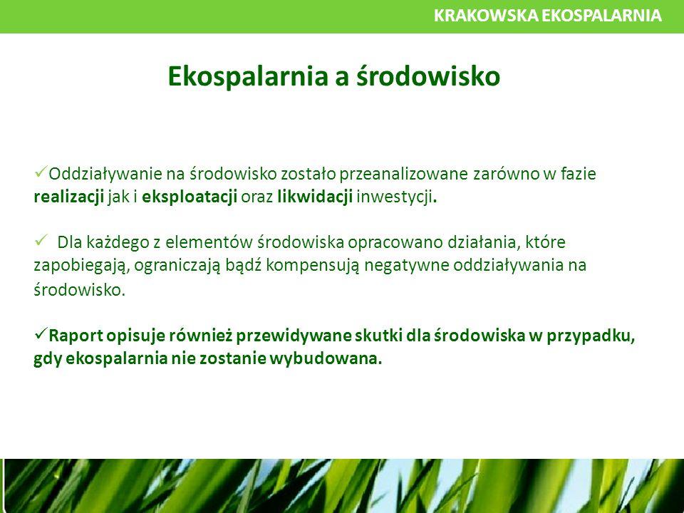 KRAKOWSKA EKOSPALARNIA Oddziaływanie na środowisko zostało przeanalizowane zarówno w fazie realizacji jak i eksploatacji oraz likwidacji inwestycji.