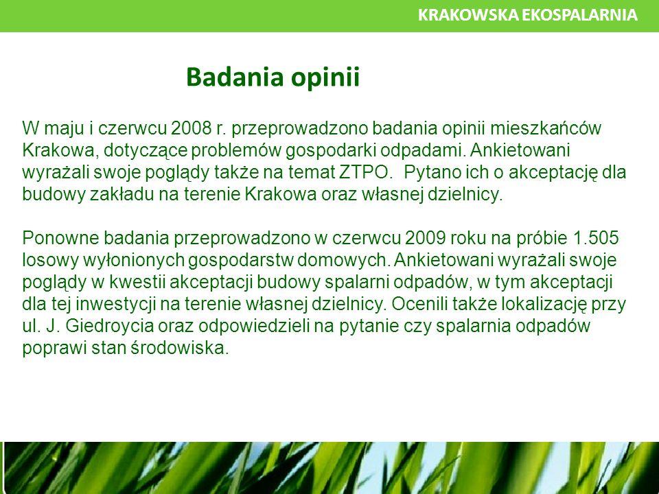 KRAKOWSKA EKOSPALARNIA W maju i czerwcu 2008 r.