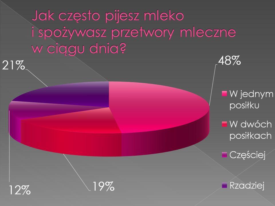 """ """"Mniej odpadów – TAK! .Pod red. dr Krzysztofa Świerkosza, dr Mariusza Sołtysika."""