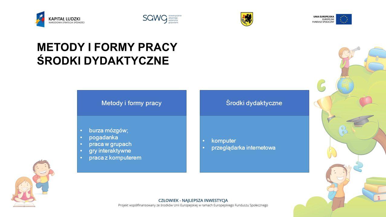 PRZEBIEG ZAJĘĆ 1.Powitanie z uczniami.2.Na slajdzie pokazuje się mapa Polski.