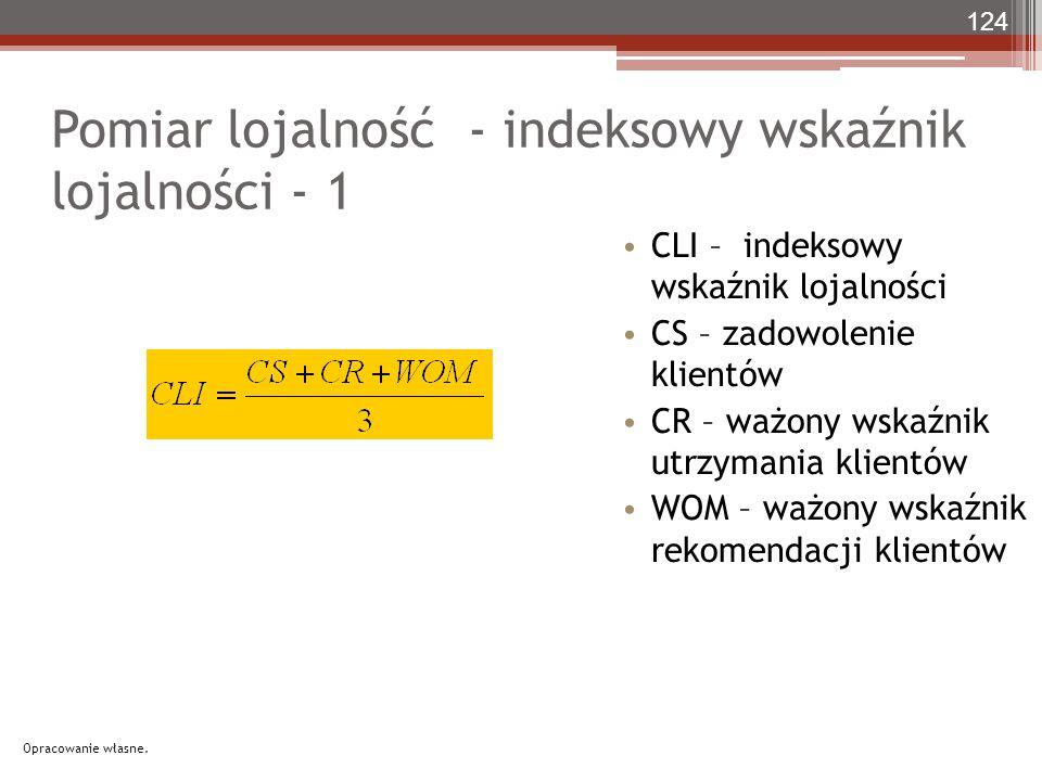 Pomiar lojalność - indeksowy wskaźnik lojalności - 1 124 CLI – indeksowy wskaźnik lojalności CS – zadowolenie klientów CR – ważony wskaźnik utrzymania