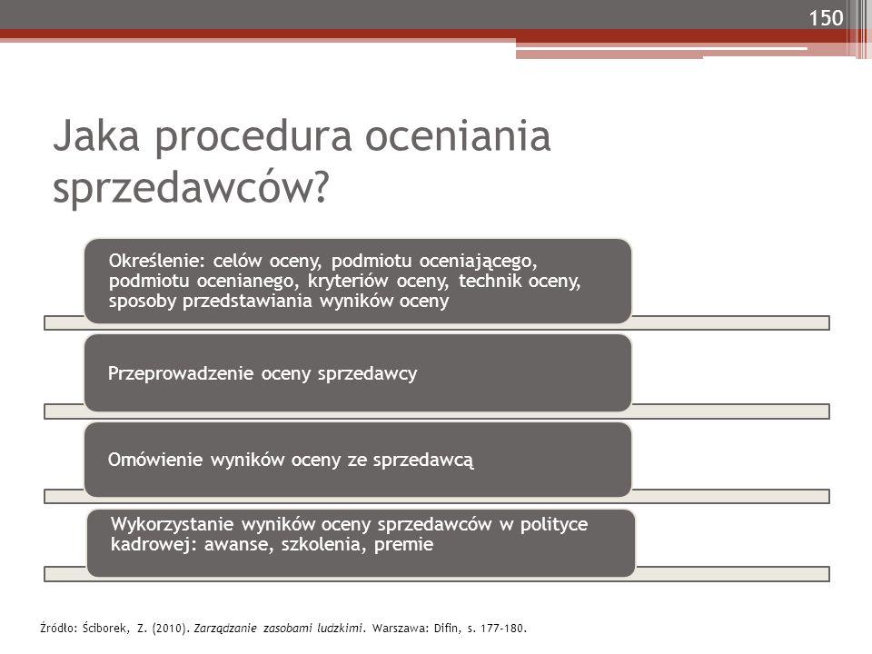 Jaka procedura oceniania sprzedawców? Określenie: celów oceny, podmiotu oceniającego, podmiotu ocenianego, kryteriów oceny, technik oceny, sposoby prz