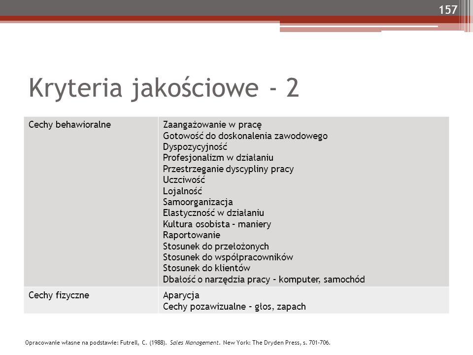 Kryteria jakościowe - 2 Cechy behawioralneZaangażowanie w pracę Gotowość do doskonalenia zawodowego Dyspozycyjność Profesjonalizm w działaniu Przestrz