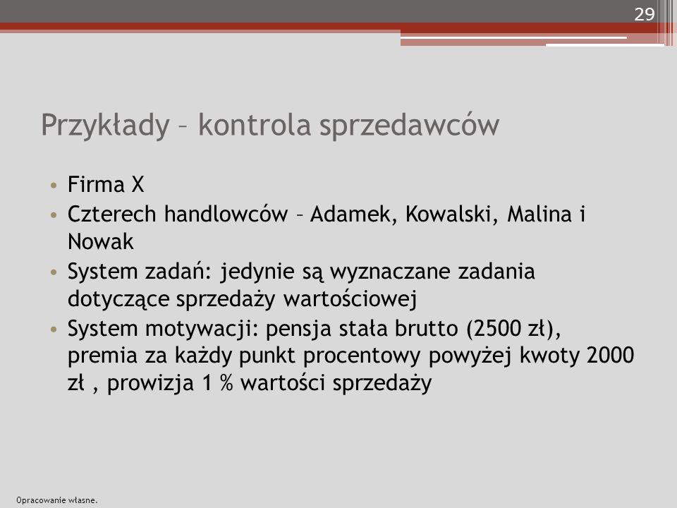Przykłady – kontrola sprzedawców Firma X Czterech handlowców – Adamek, Kowalski, Malina i Nowak System zadań: jedynie są wyznaczane zadania dotyczące