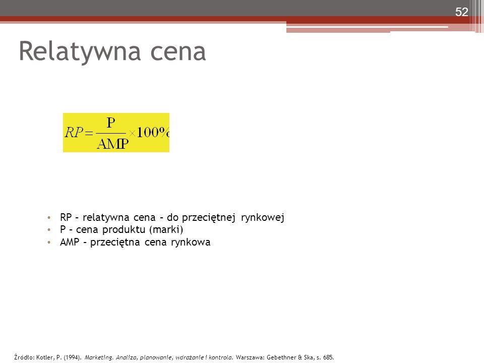 Relatywna cena RP – relatywna cena – do przeciętnej rynkowej P – cena produktu (marki) AMP – przeciętna cena rynkowa 52 Źródło: Kotler, P. (1994). Mar