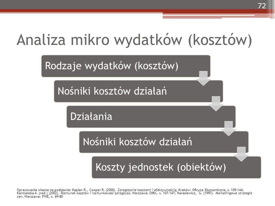 Analiza mikro wydatków (kosztów) Rodzaje wydatków (kosztów)Nośniki kosztów działańDziałaniaNośniki kosztów działańKoszty jednostek (obiektów) 72 Oprac
